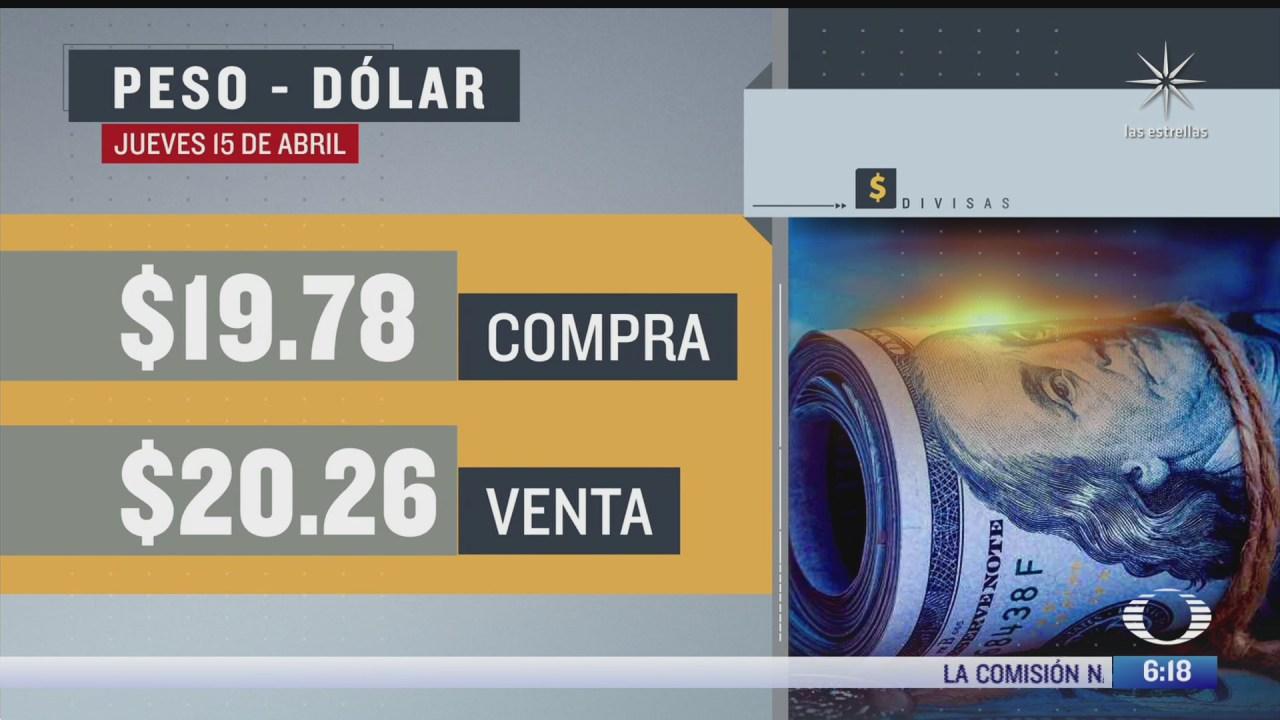 el dolar se vendio en 20 26 en la cdmx del 15 de abril del