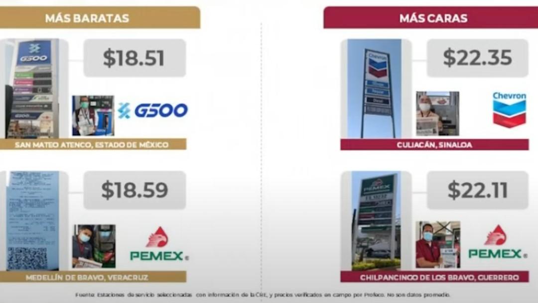 Precios de gasolina magna o regular del 30 y 31 de marzo de 2021 (Profeco)