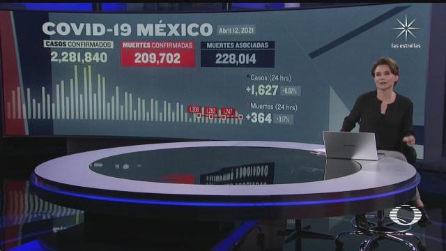suman 209 mil 702 muertos por coronavirus en mexico