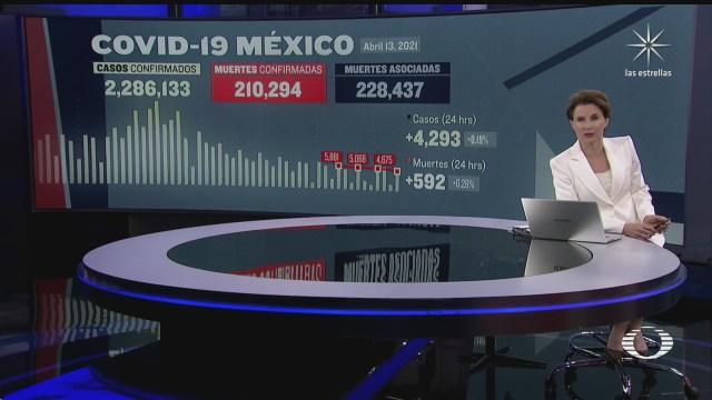 suman en mexico 210 mil 294 muertos por coronavirus
