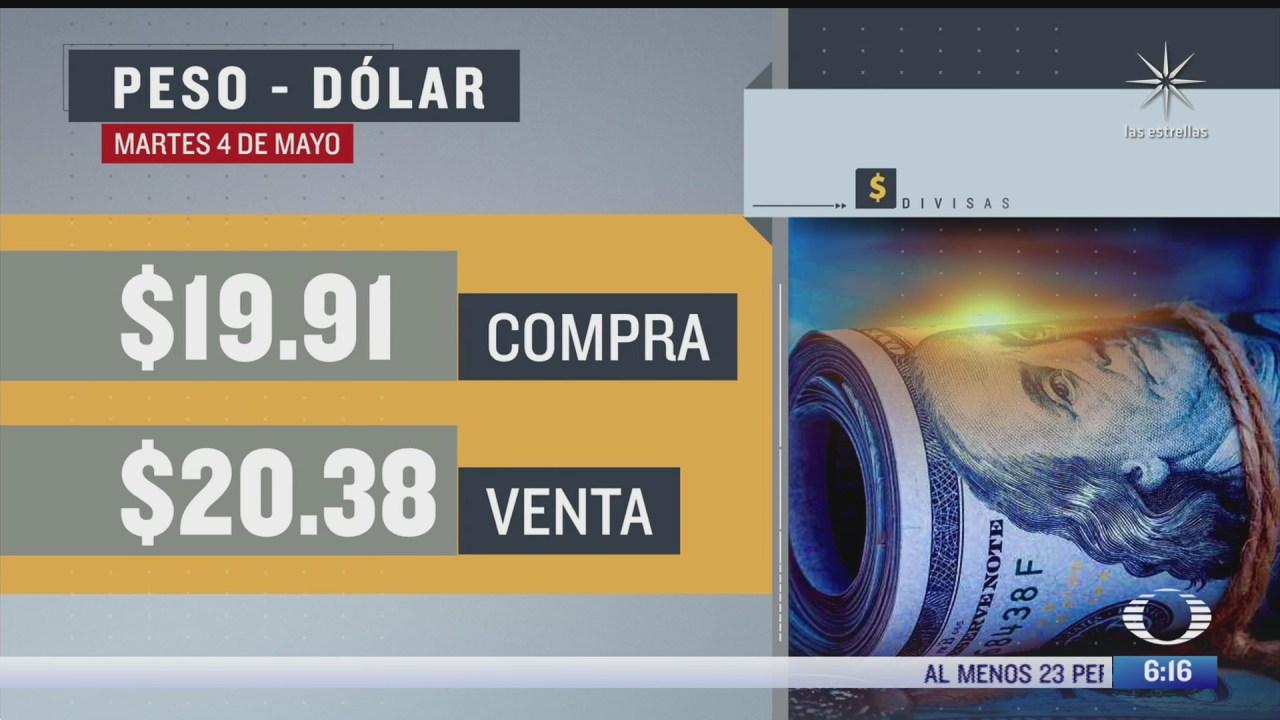 El dólar se vendió en $20.38 en la CDMX del 4 de mayo del 2021