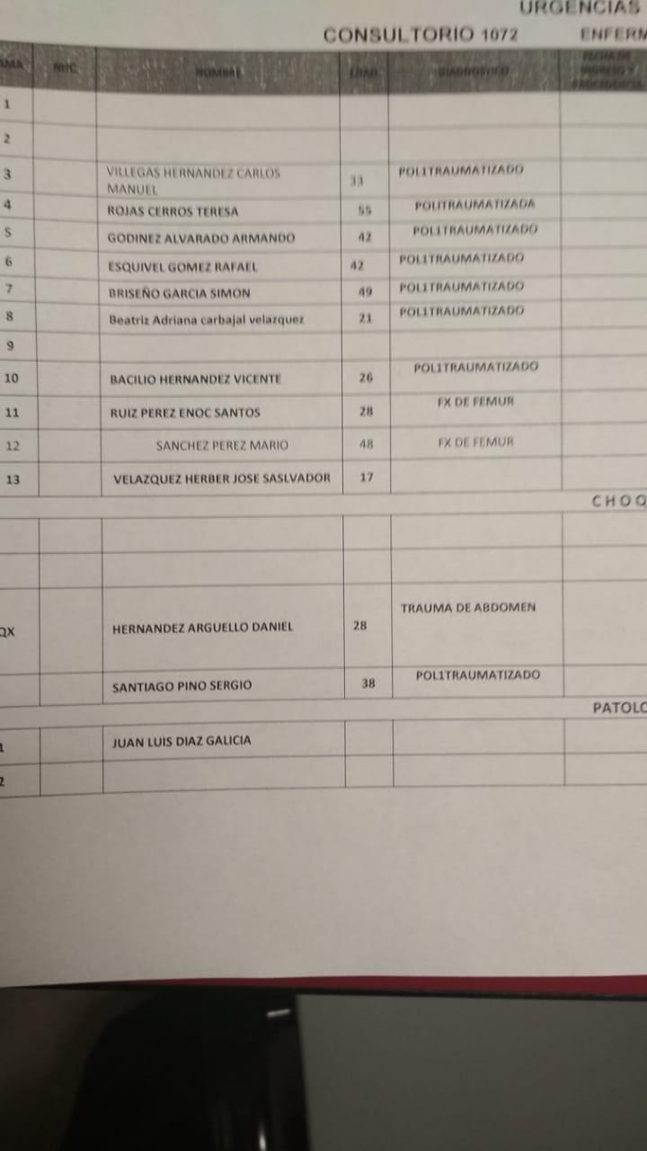 Listado de Personas que fueron trasladadas a Belisario Dominguez