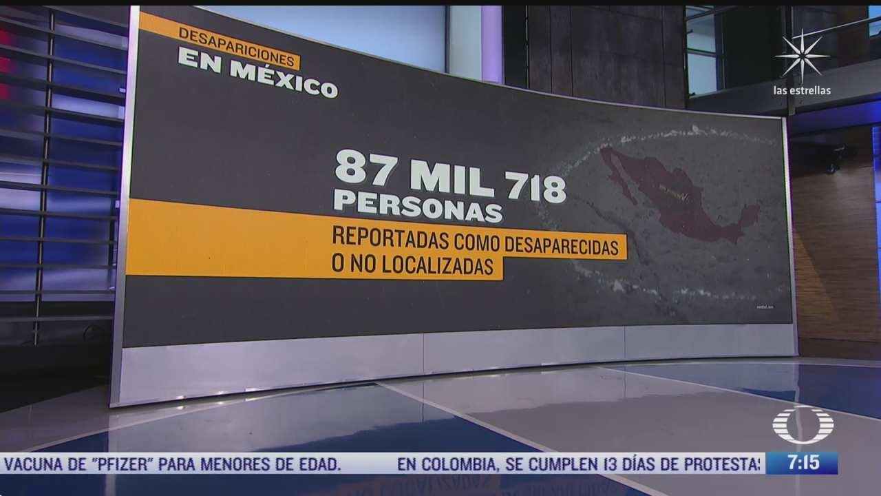 que dice el reporte de personas desaparecidas en mexico