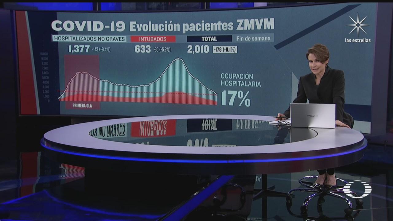 suman en mexico 217 mil 345 muertos por coronavirus