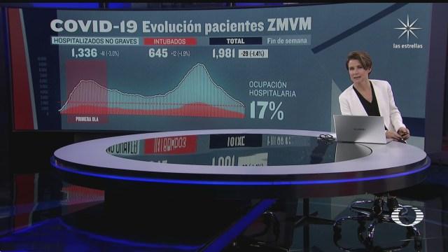 suman en mexico 217 mil 740 muertos por coronavirus