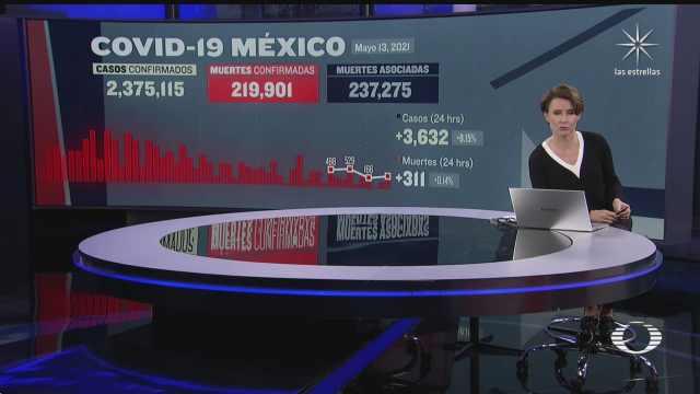 suman en mexico 219 mil 901 muertos por coronavirus