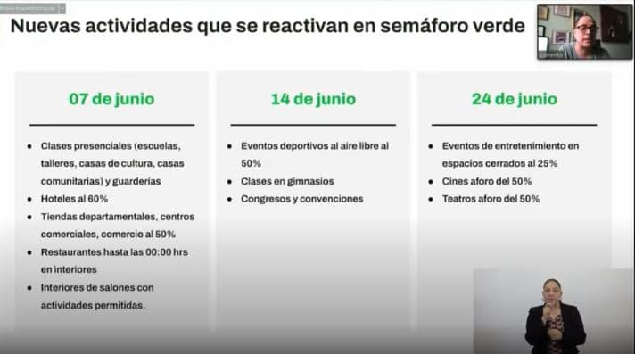 Actividades en semáforo verde en la Ciudad de México