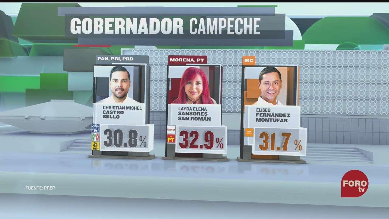 candidatos de campeche con poco margen de diferencia en votaciones