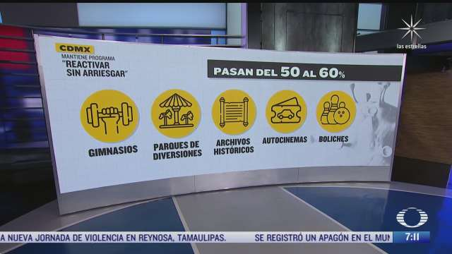 como se encuentra el semaforo epidemiologico por covid 19 en mexico