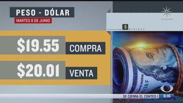 el dolar se vendio en 20 01 en la cdmx del 8 de junio del
