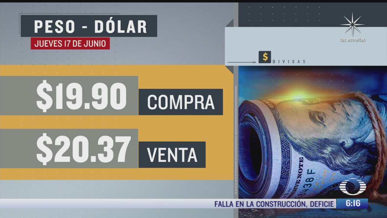 el dolar se vendio en 20 37 en la cdmx del 17 junio
