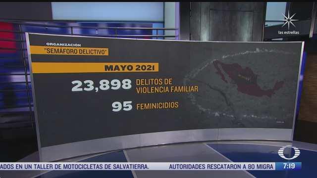 mayo ha sido el mes mas violento durante