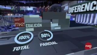 que son las coaliciones electorales y como funcionan