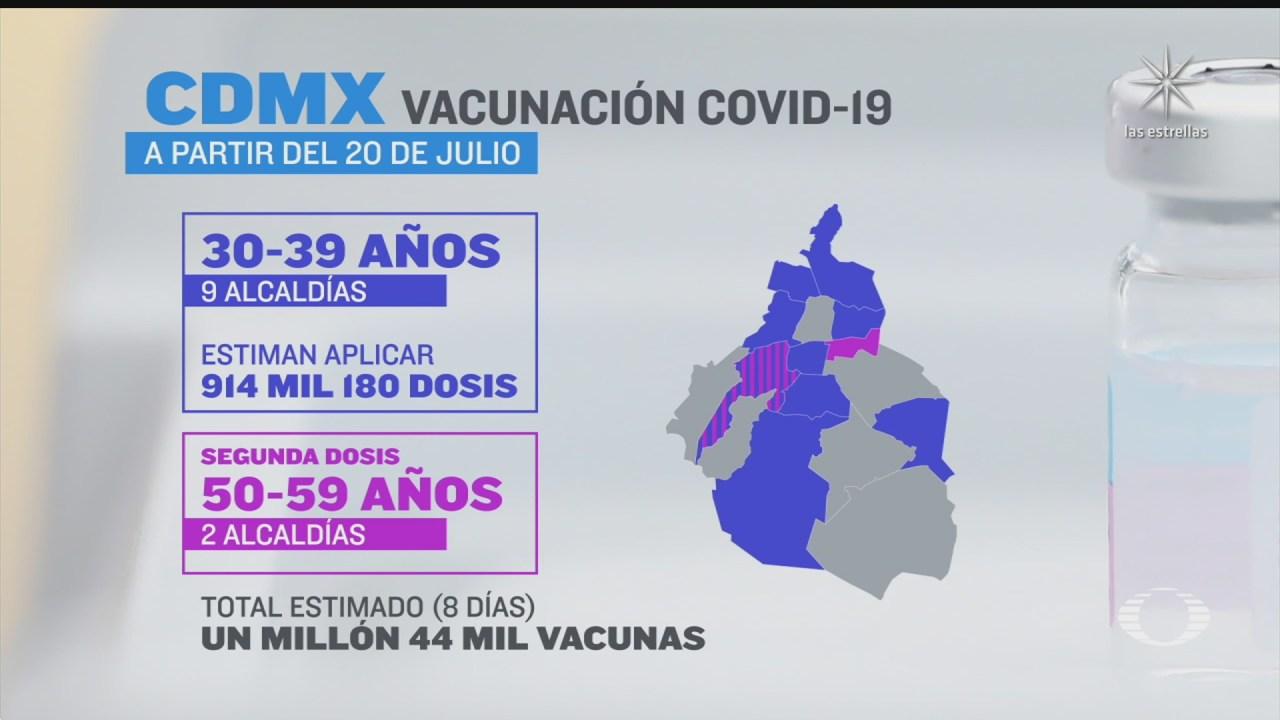 cdmx acelera vacunacion de personas de 30 a 39 anos
