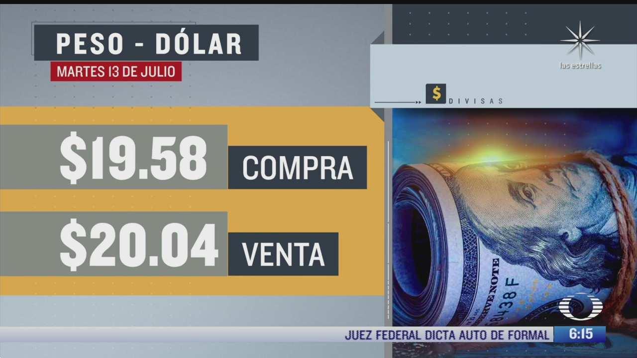 el dolar se vendio en 20 04 en la cdmx del 13 julio