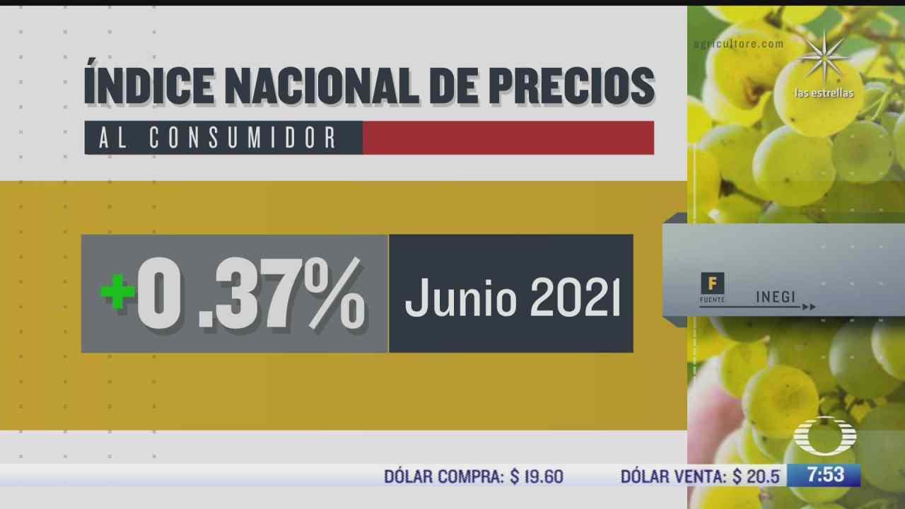 indice de precios al consumidor registra incremento en primera quincena de julio segun inegi