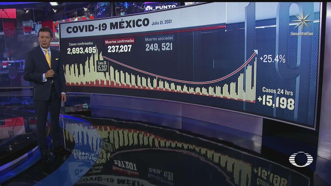 mexico reporta la mayor cifra en la tercera ola de contagios covid