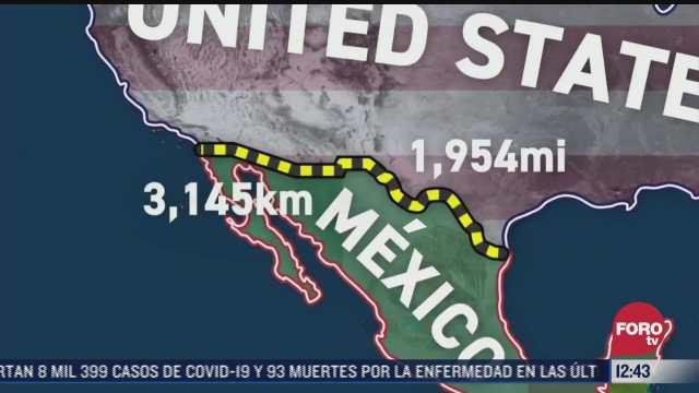 cierre de frontera de mexico y eeuu causa crisis economica