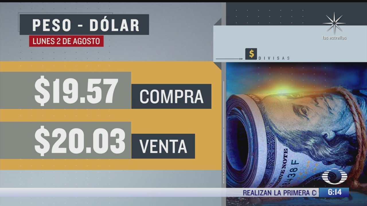 el dolar se vendio en 20 03 en la cdmx del 2 agosto