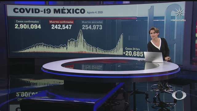 mexico registra casi 21 mil casos covid 19 en un solo dia