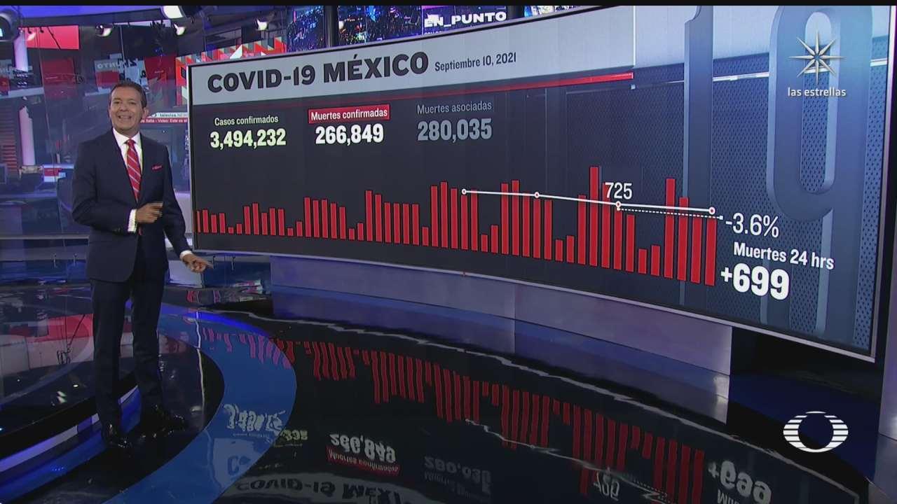 contagios y muertes de covid continuan a la baja