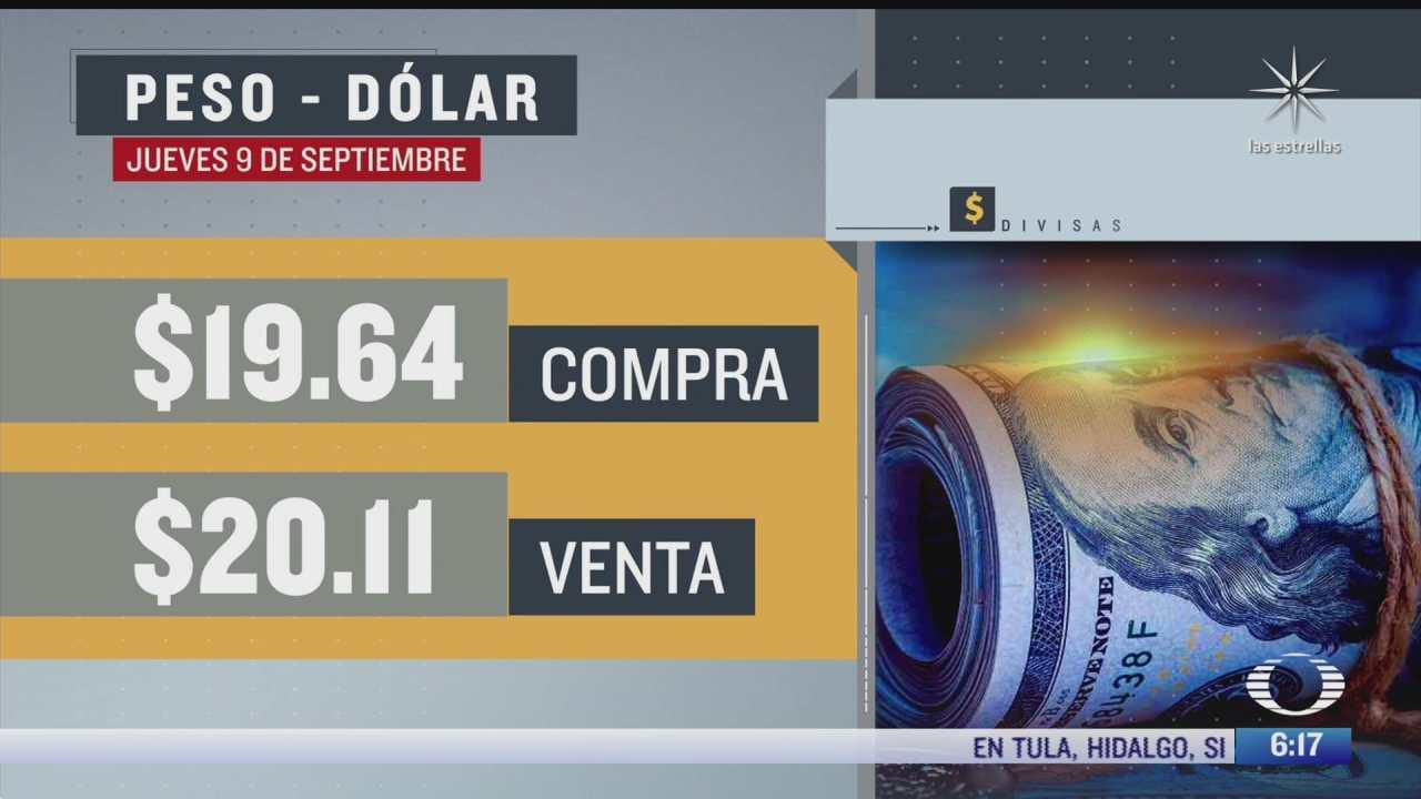 el dolar se vendio en 20 11 en la cdmx del
