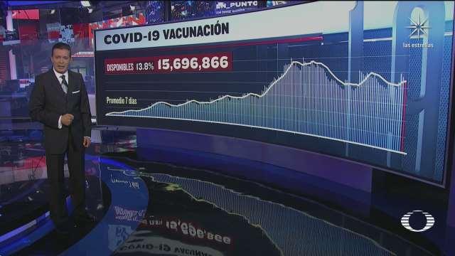 han sido aplicadas 98 millones 282 mil 544 vacunas contra covid 19 en mexico