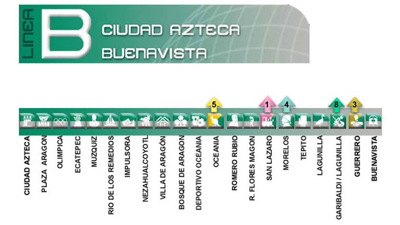 Cuáles son las estaciones de la Línea B del Metro CDMX