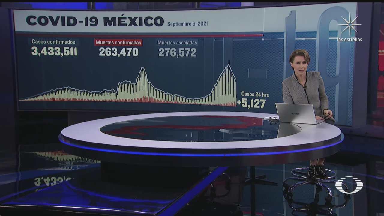 suman 263 mil 470 muertos por covid 19 en mexico