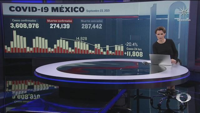 suman 274 mil 139 muertos por covid en mexico