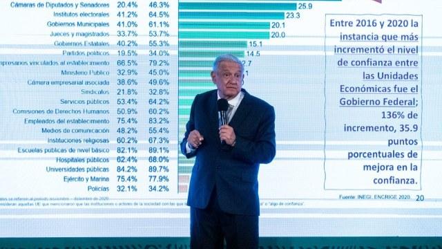 Andrés Manuel López Obrador durante la conferencia matutina desde Palacio Nacional