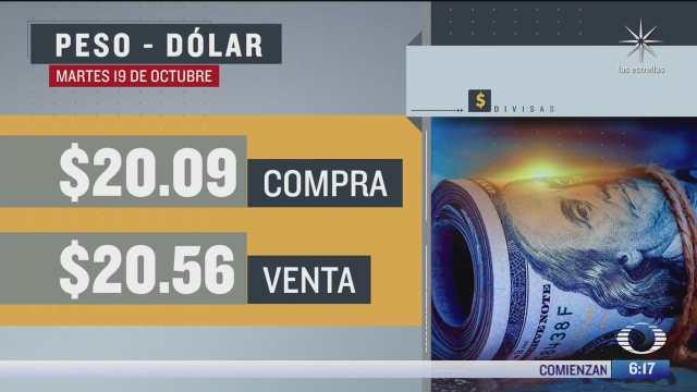 el dolar se vendio en 20 56 en la cdmx