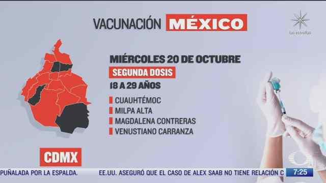 en que estados inicia la vacunacion covid hoy 18 de octubre de