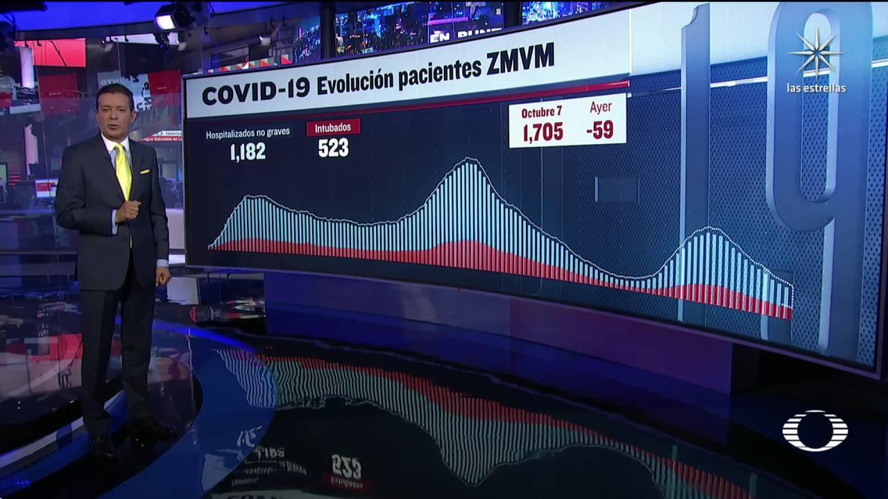 suman 281 mil 610 muertos por covid 19 en mexico