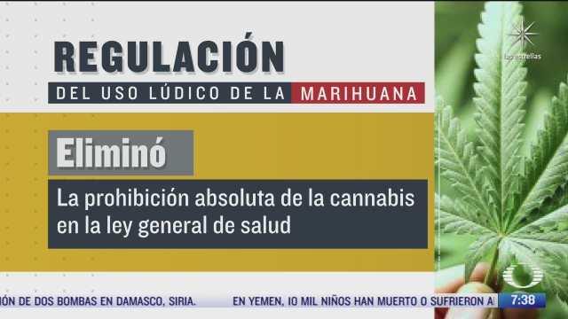 uso ludico de la marihuana en mexico cual es el estatus