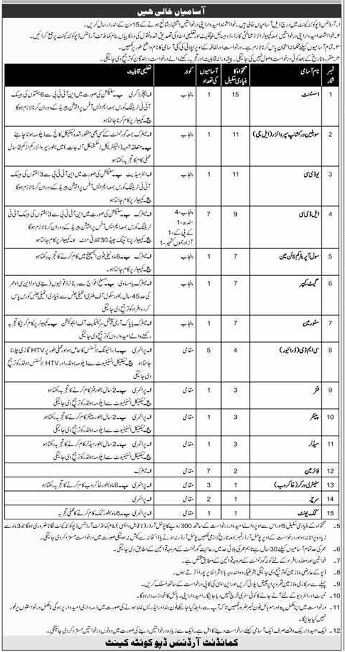 Job-Opportunities-in-Ordnance-Depot-Quetta-Cantt-BPS-01-to-BPS-15.png
