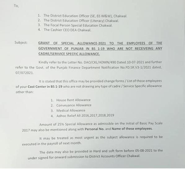 Special allowance 2021 punjab