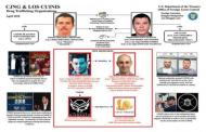 EU señala a promotor musical 'Chucho Pérez' como narcotraficante de CJNG