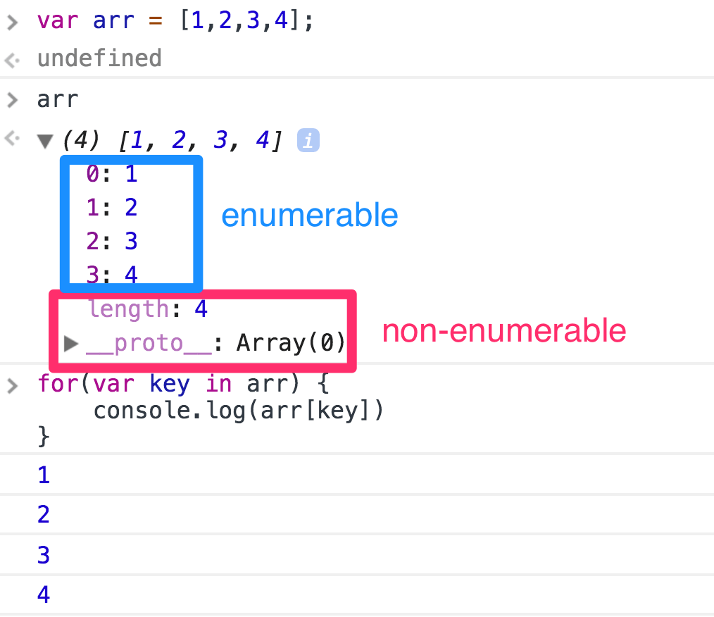 Looping through an array of integers with a for..in loop. The dimmed, or enumerable, length property is highlighted.