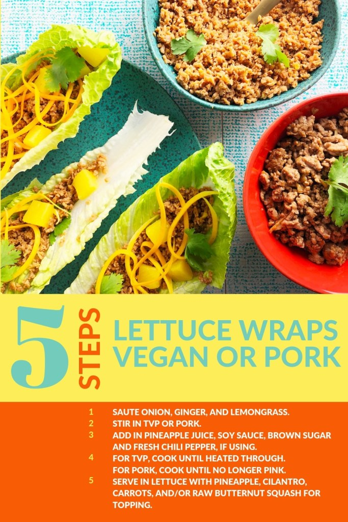 TL;DR summary graphic for making lettuce wraps, either vegan or pork. The five steps are: 1) Saute onion, ginger, and lemongrass 2) Stir in TVP or pork 3) Add in pineapple juice, soy sauce, brown sugar, and fresh chili pepper, if using. 4) For TVP, cook until heated through. For pork, cook until no longer pink. 5) Serve in lettuce with pineapple, cilantro, carrots, and or raw butternut squash spirals for toppings.