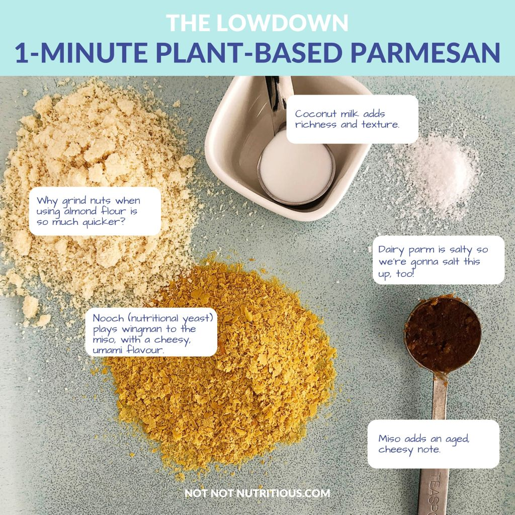 Infographic: The Lowdown on 1-Minute Plant-Based Parmesan. Image shows each of the ingredients with text comments. Coconut milk adds richness and texture.  Dairy parmesan is salty so we're going to salt this up too! Miso adds an aged, cheesy note. Nooch (nutritional yeast) plays wingman to the miso, with a cheesy, unami flavor. Why grind nuts when almond flour is so much quicker?