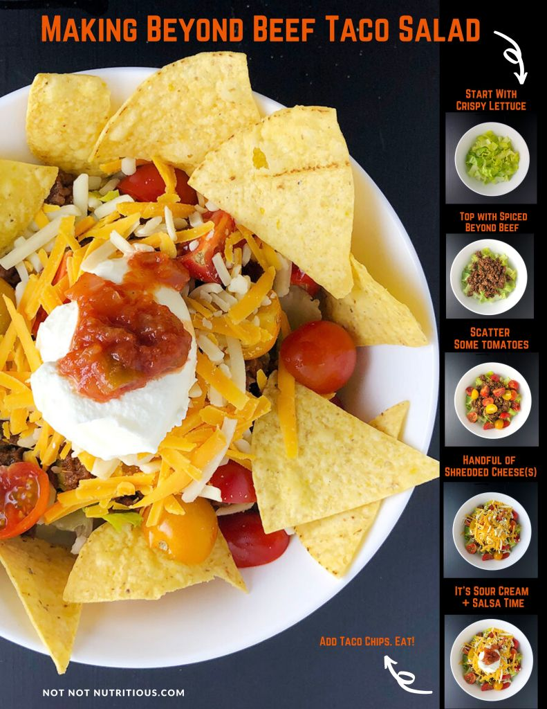 Infographic with top-down image of bowl of taco salad. Text reads: Making Beyond Beef Taco Salad with smaller images showing start with crispy lettuce (image of lettuce), top with spiced beyond beef (image of beef on top of lettuce), scatter some tomatoes (image of lettuce, beef, tomatoes, handful of shredded cheese(s), (image of shredded cheeses on top), it's sour cream and salsa time, (image showing that), and then a squiggly arrow pointing to the larger image of the finished Beyond Meat Taco Salad, with the text, add taco chips, eat!