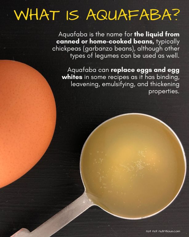 Infographic titled What is Aquafaba? Image shows a photograph of a whole egg and a tablespoon of aquafaba. Text on image reads: Aquafaba is the name for the liquid obtained from canned or home-cooked beans, typically chickpeas (garbanzo beans), although other types of legumes can be used as well. Aquafaba can be used to replace eggs and egg whites in some recipes as it has binding, leavening, emulsifying, and thickening properties.