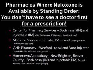 Pharmcies Where Naloxone are