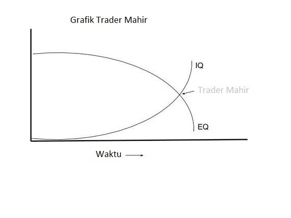 grafik-trader-profesional