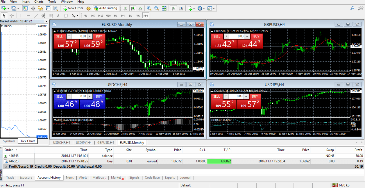 Broker forex teregulasi