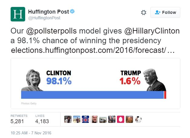 huffpo-prediction-trump