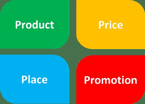 four-marketing-p