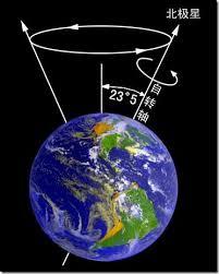 earth-shifting