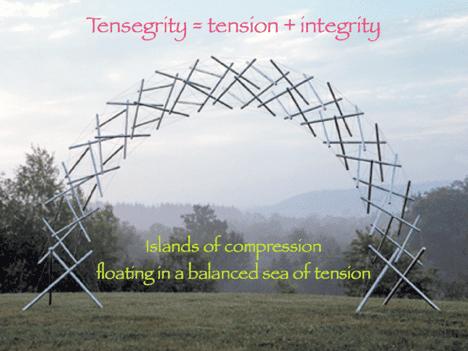 80f6c-tensegrity.png